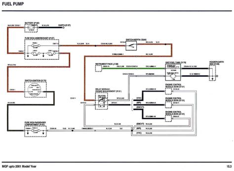 Rover 75 Diesel Wiring Diagram by Any Ideas Mg Rover Org Forums