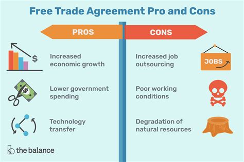 pros  cons  trade agreements council  foreign