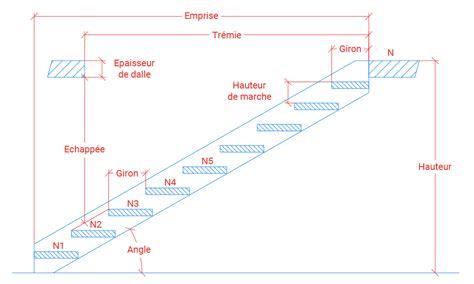 calcul escalier sur mesure calculer les dimensions de votre escalier droit