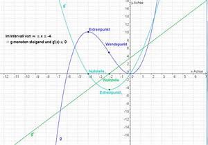Wendestelle Berechnen : funktionen und ihre graphen ganzrationale und gebrochenrationale funktionen lernpfad ~ Themetempest.com Abrechnung