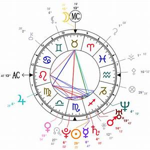 34 Twin Soul Astrology Chart All About Astrology