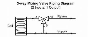 3 Way Valve Piping Diagram