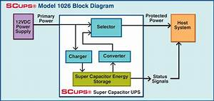 Scups U00ae Super Capacitor Uninterruptible Power Supply