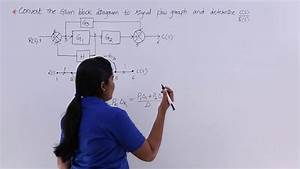 Problem 1 On Convert Block Diagram To Signal Flow Graph