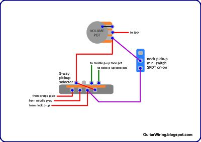 the guitar wiring blog diagrams and tips neck pickup switch gilmour s strat