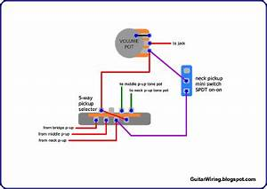 Telecaster Middle Pickup Wiring Diagram