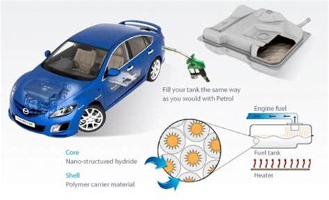 Альтернативное топливо Alternative fuel