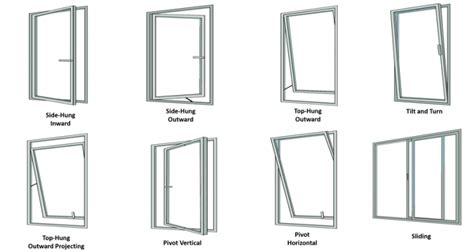 deals  windows  doors window buyers guide