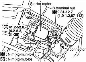 2000 Nissan Maxima Starter Relay Location