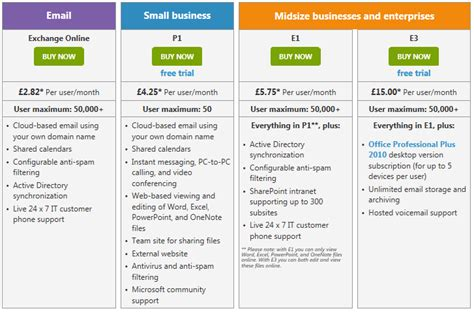 Office 365 Mail Pricing by Office365uk Apps Vs Office 365 Cost Price