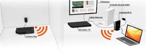connecter un pc de bureau en wifi livebox les différentes solutions pour connecter vos