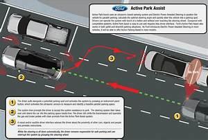 Easy Park Assist : easy parallel parking with one button vehicles equipped with active park assist gigazine ~ Medecine-chirurgie-esthetiques.com Avis de Voitures
