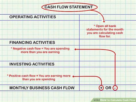 cash  finance car calculator  cars modified dur  flex