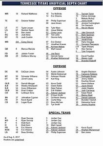 Titans Initial Unofficial Depth Chart