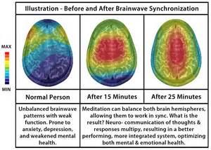 5 Key Benefits: Brainwave Entrainment & Whole