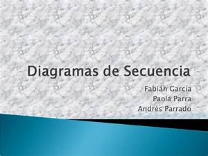 Diagramas De Secuencia