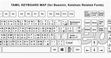 Bamini font layout