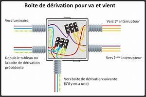 Cabler Un Va Et Vient : electricit les circuits clairage suite le nid de castors ~ Voncanada.com Idées de Décoration