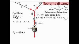Teorema Di Lamy