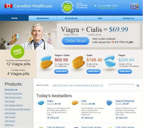 No Prescription Pharmacy by Canada Pharmacy No Prescription
