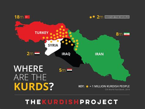 kurdistan map  kurdish project