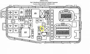 2003 Kia Sedona Fuse Box Location   33 Wiring Diagram