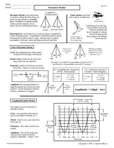 printables simple harmonic motion worksheet