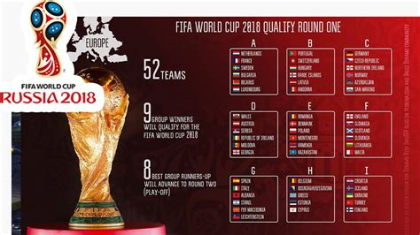 Here you'll find goal · uefa euro 2020 qualifiers: European Qualifiers Full Fixtures / All Matches   2018 ...