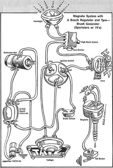 ironhead simplified wiring diagram   kick  sportster  buell motorcycle forum