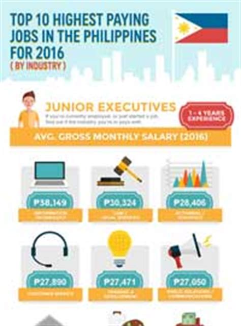 find    highest paying jobs   philippines
