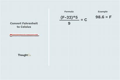 Fahrenheit Celsius Convert Conversion Kelvin Formula Easy