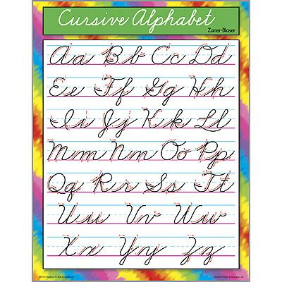 educational school posters cursive letter writing chart
