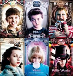 Charlie And The Chocolate Factory - ThingLink