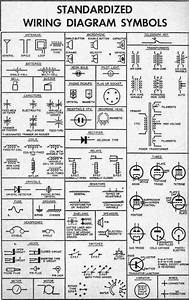 European Wiring Diagram Symbols