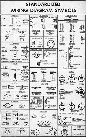 hvac wiring diagram symbols  17627julialikes