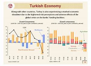Turkey Economy Watch: Are There Really Green Shoots In Turkey?