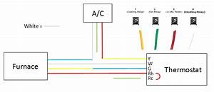 Sensi Wifi Thermostat Installation Overview Wiring Diagram