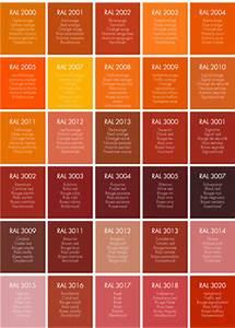 Ral Farben Rot : ral farben f r winterg rten paquet wintergarten ~ Lizthompson.info Haus und Dekorationen