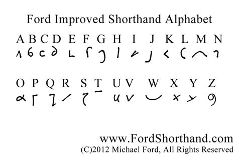 ford improved shorthand   minutes