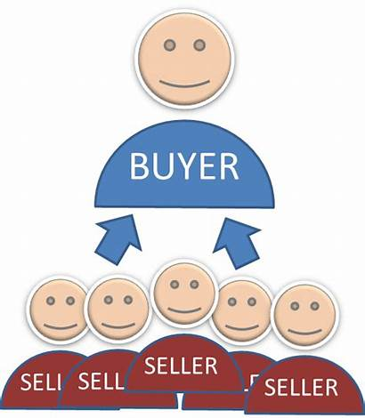 Reverse Auctions Process Contracting Move Forward Pushing