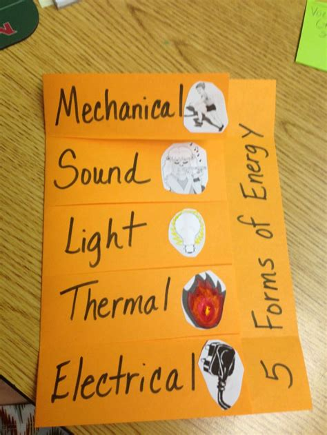 5 tab foldable 5 forms of energy matter energy