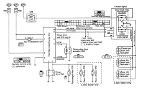 nissan gt r skyline r34 electrical system troubleshooting circuit wiring diagrams