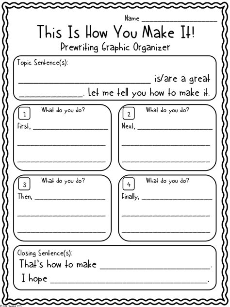 procedural writing template it s the things are you hungry