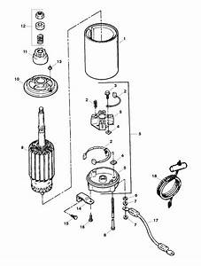 Force 120 Hp  1999  Starter Assembly Parts