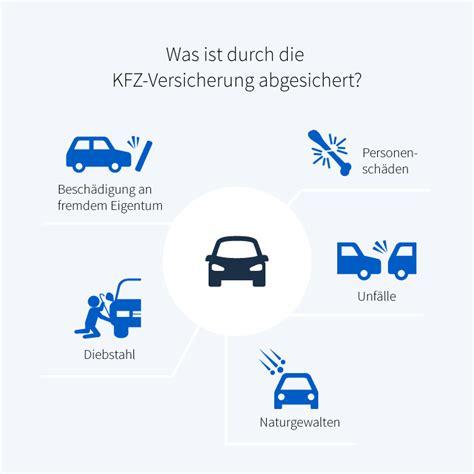 bayerische versicherungskammer kfz versicherung berechnen