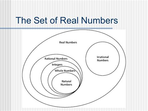 Unit 2 Comparing And Ordering Rational Numbers  Ppt Download