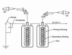 Ignition Coil Wire Diagram