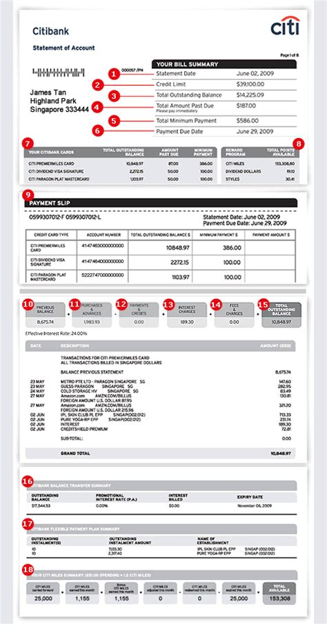bank credit card credit limit credit card statement