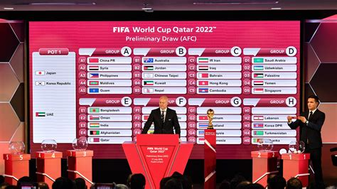 Saint kitts and nevis, suriname, nicaragua stay in control. FIFA World Cup 2022™ - News - Coaches react to Qatar 2022 ...