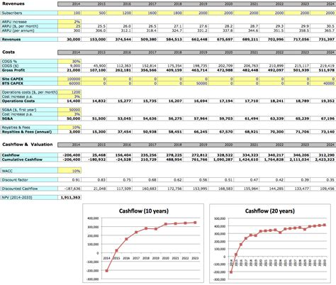 simple business planning excel template investaura